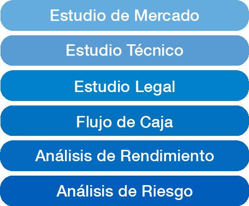 estudios de evaluacion de proyectos 1
