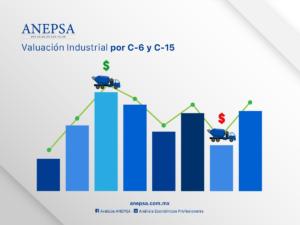 valuacion industrial por c6 y c15