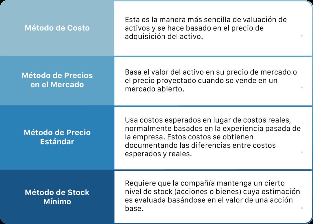 valuacion de activos 2